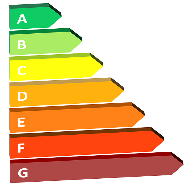 MEESly claims? What do Minimum Energy Efficiency Standards (MEES) mean for dilapidations claims for commercial property?